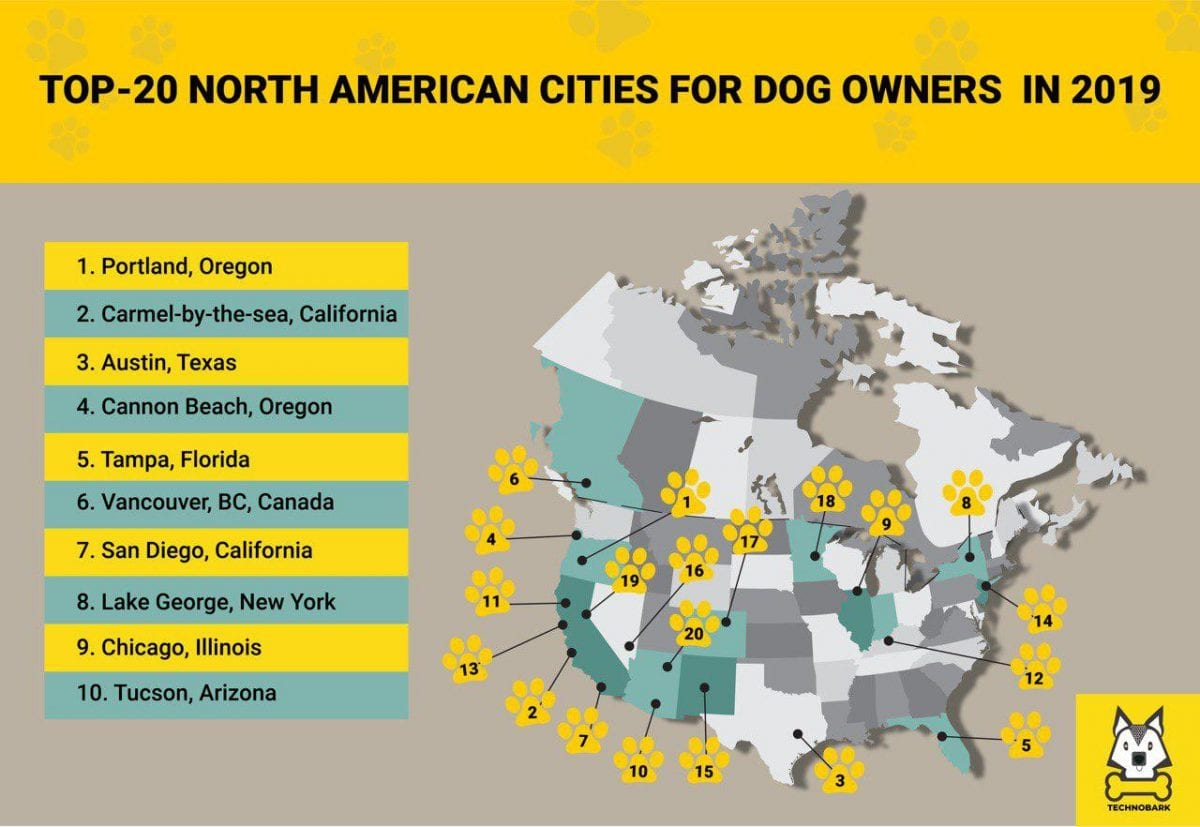 top-20 north american cities for dogs