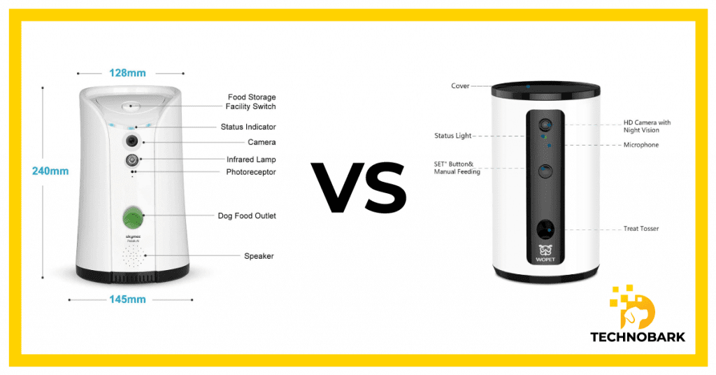 The design comparison of Skymee and Wopet.