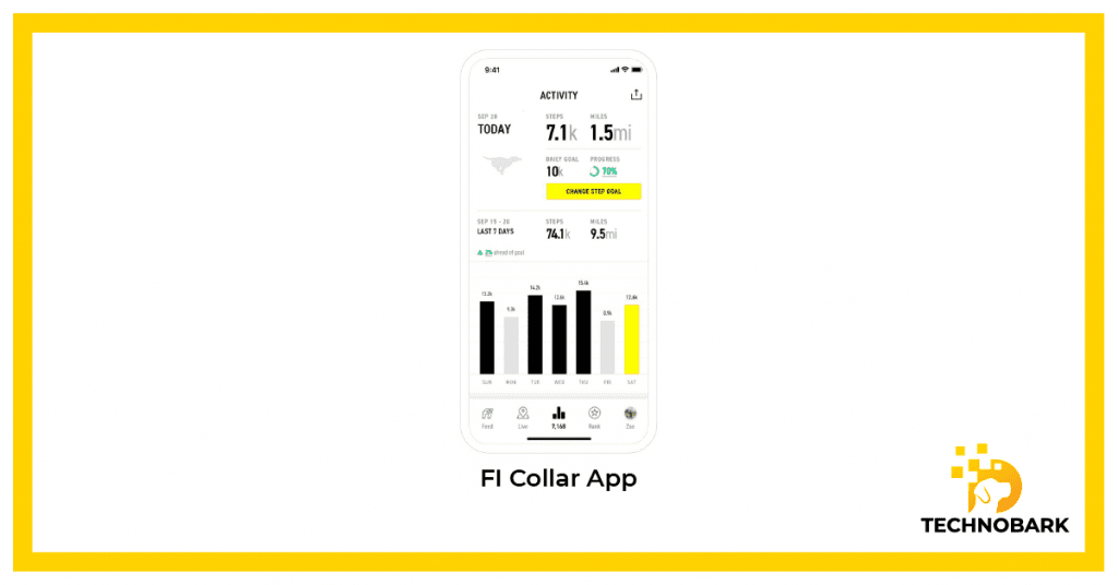 Fi collar app review